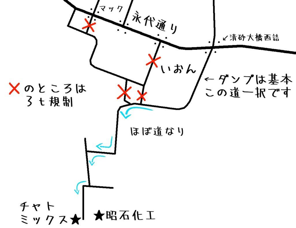 チャトミックス、昭石化工
