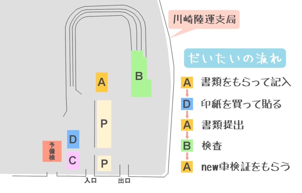 川崎陸運支局